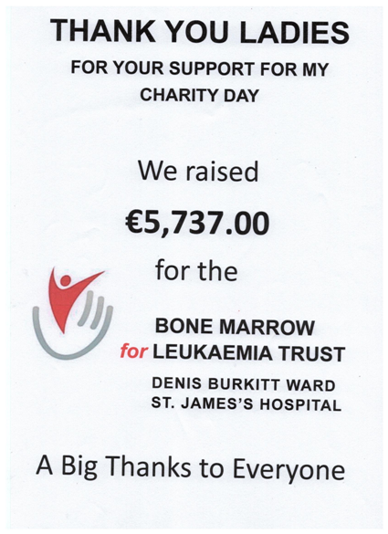 Charity Day Total